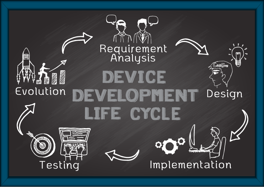 Device development cycle